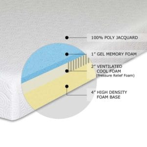the of the three gel foam mattresses is simple top layer of gelinfused memory foam middle layer of ventilated foam and the high density